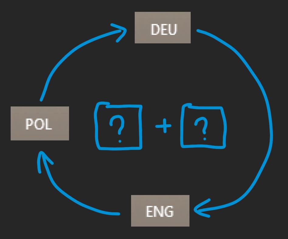 Jak przełączać się między układami klawiatur w różnych językach?