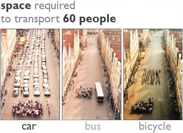 Porównanie: autobus samochód rower